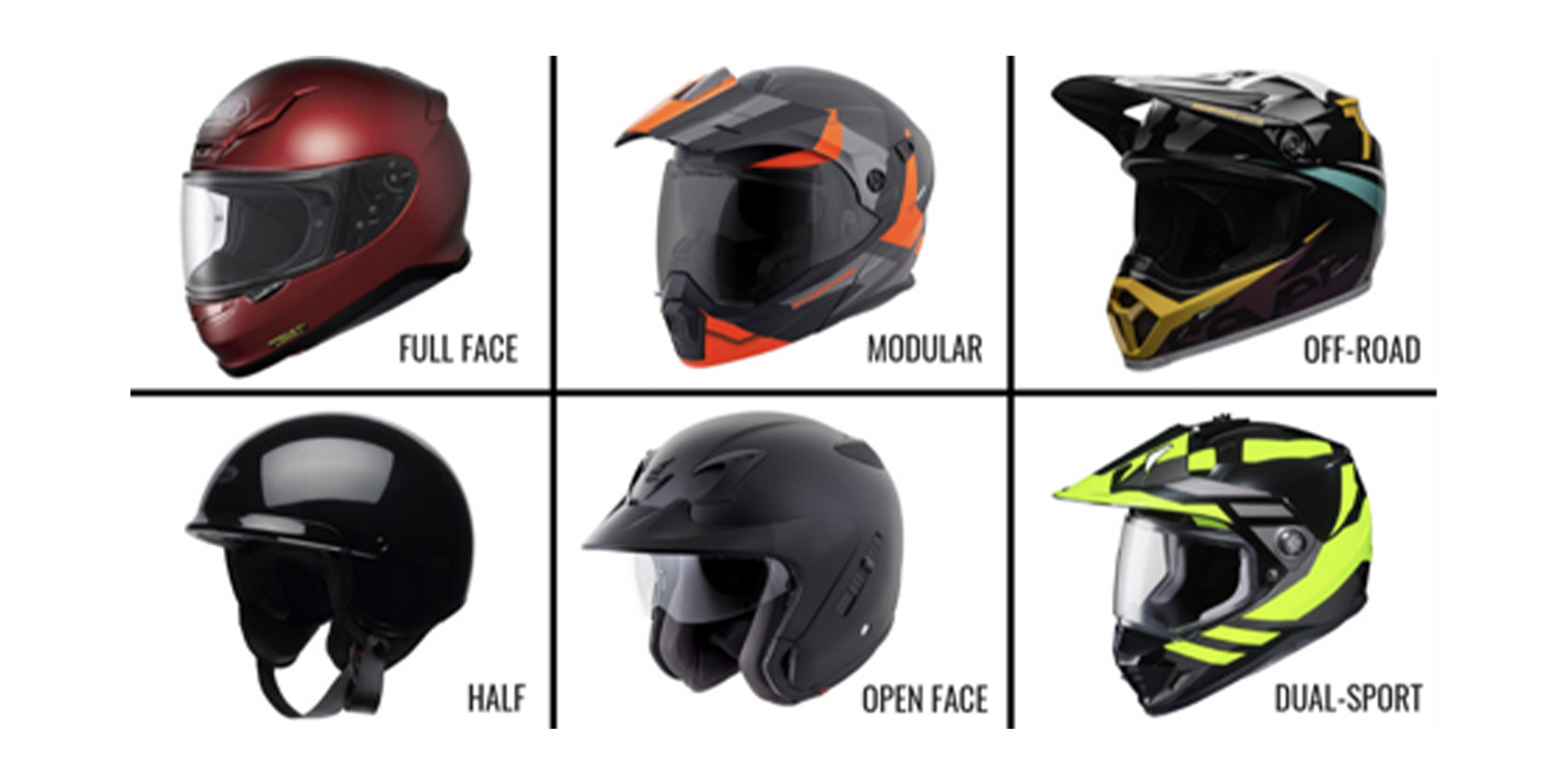 The Ultimate Guide to Types of Motorcycle Helmets